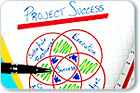 Project Success with Technovate Translations